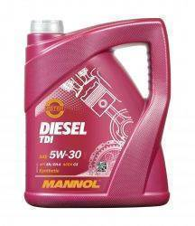 Diesel TDI