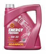 Energy Premium